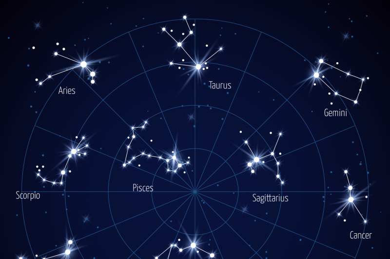 Vector Sky Star Map With Constellations Stars By Microvector