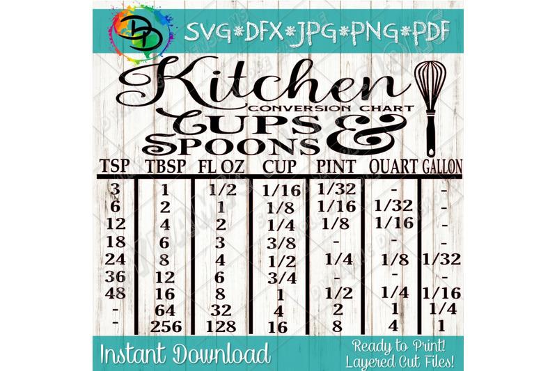 Kitchen Svg Kitchen Measurement Svg Kitchen Conversion Chart Svg