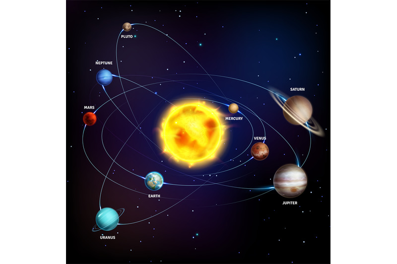 solar system  realistic planets space galaxy universe sun
