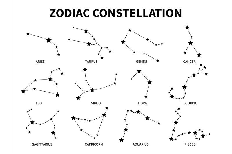 Zodiac Constellation Aries Taurus