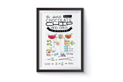 Recipe sketch printable