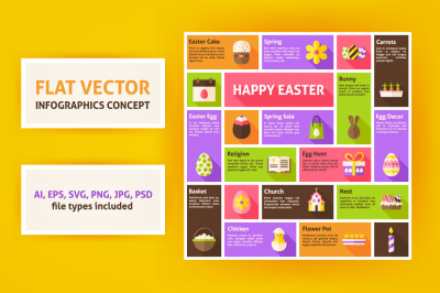 Happy Easter Flat Vector Infographic