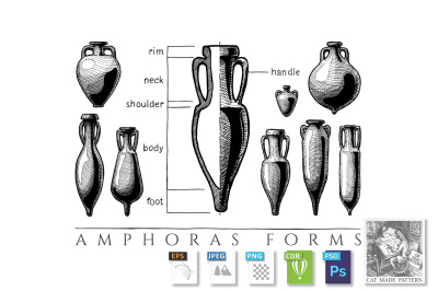 Amphora forms set