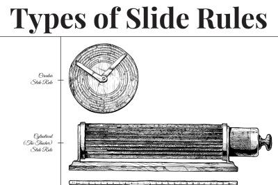 Types of slide rules