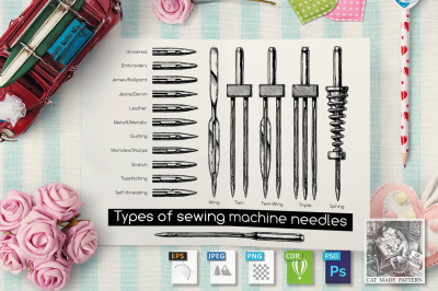 Types of sewing machine needles