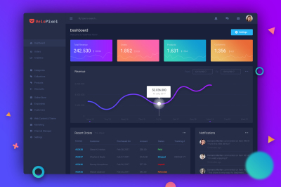 Dashboard UI Theme