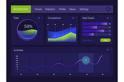 Dashboard infographic template.Vector gradient mockup.