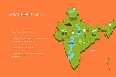Sustainable India