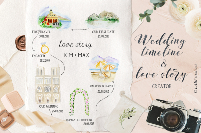 Wedding timeline & story creator