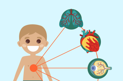 Kid health medical poster with human body anatomy.