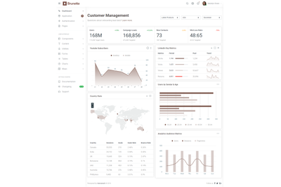 Brunette - Responsive Bootstrap 4 Admin & Powerful UI Kit