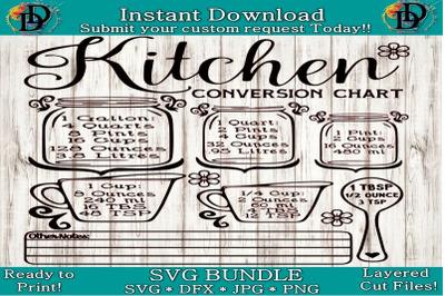 Kitchen svg, Mason jar svg, Kitchen measurement svg, Kitchen conversio