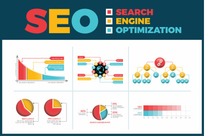 Search Engine Optimization (SEO) Infographic