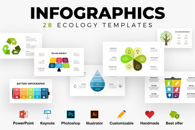 28 Infographics. Ecology templates. PSD AI EPS PPT KEY