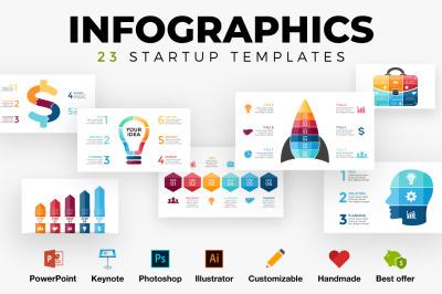 23 Infographics. Startup templates. PSD AI EPS PPT KEY
