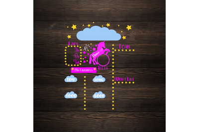 Unicorn Milestone Chalkboard SVG - Baby Girl Milestone Board