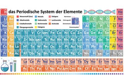Periodic table of chemical elements. Dmitry Mendeleev. German