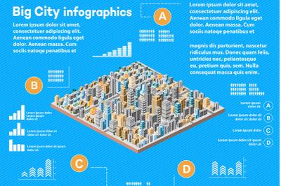 Urban infographics