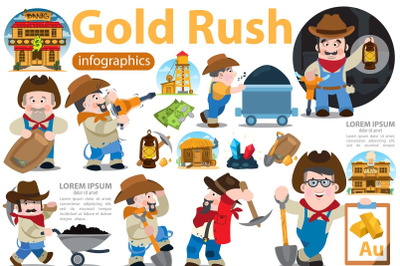 Gold mine. Infographics set