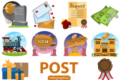 Post office. Infographics set