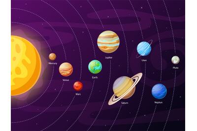 Cartoon solar system scheme. Planets in planetary orbits around sun. A