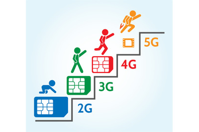 Sim card generations