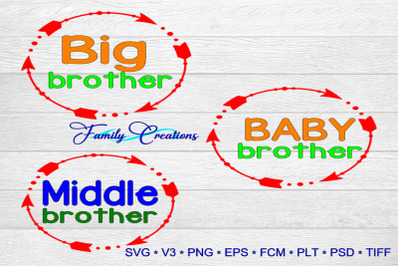 Big Brother, Middle Brother & Baby Brother