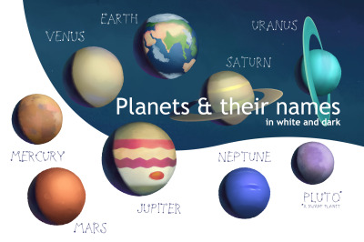 Planets & their names