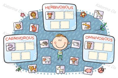 Task for kids, carnivorous, herbivorous and omnivorous animals