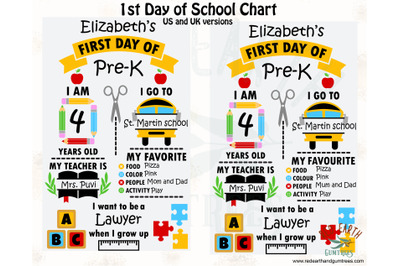 First day of school chart US and UK versions SVG,PNG,DXF,PDF,EPS