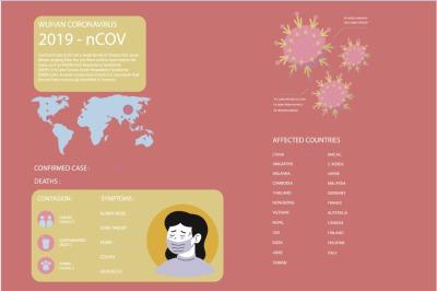 coronavirus symptomen en preventie