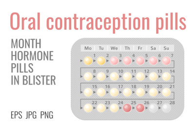 Oral contraception pills in blister