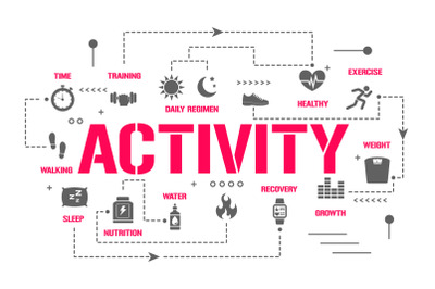 Activity word concepts banner and icons
