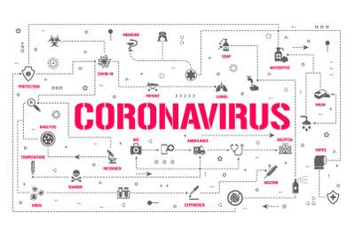 Coronavirus infographics elements and icons