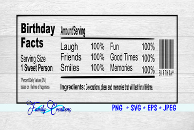 Birthday Facts Nutrition Label