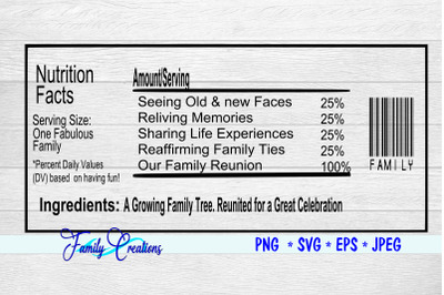 Family Reunion & Gatherings Nutrition Label