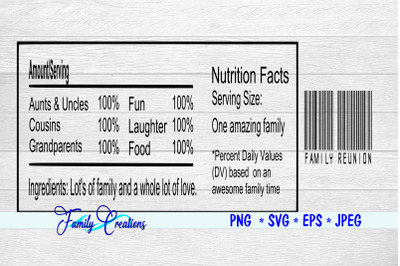 Family Reunion Nutrition Label