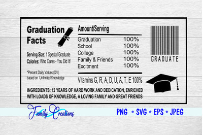 Graduation Facts Nutrition Facts