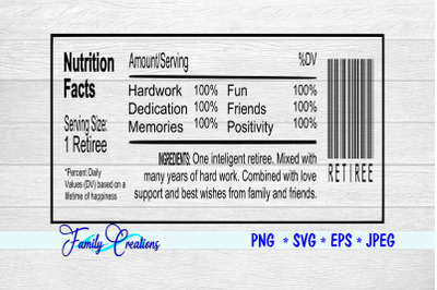 Retiree Nutrition Label