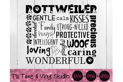 Rottweiler Subway Art Graphic SVG, Word Collage, Rottie SVG, Rott SVG,
