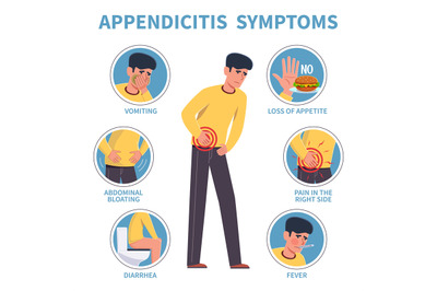 Appendicitis symptoms. Appendix disease abdominal pain infographic. Di