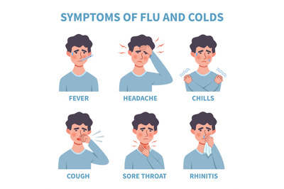 Flu symptoms. Common cold and flu symptoms infographics. Fever, cough