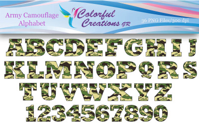 Army Camouflage Alphabet, Army Camouflage Numbers, Digital Alphabet, D