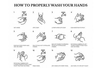 hand washing SVG, instructions PNG, DXF, clipart, EPS, vector