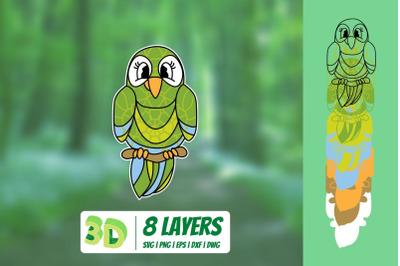 3D Parrot SVG