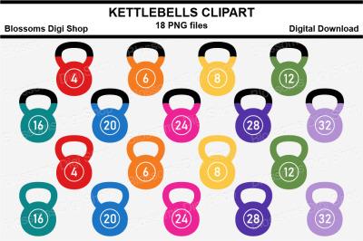 Kettlebells Clipart