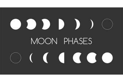 Astrology moon shapes