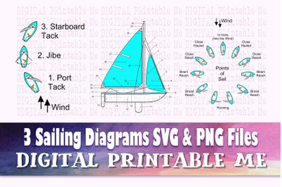 Sailing Diagram SVG PNG 3 Images, Clip Art Pack, Teaching Boating, Shi