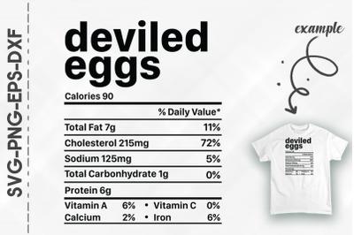Deviled Eggs Nutrition Fact Thanksgiving