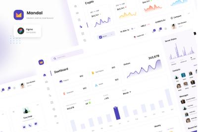 Mandal - Modern Admin Dashboard